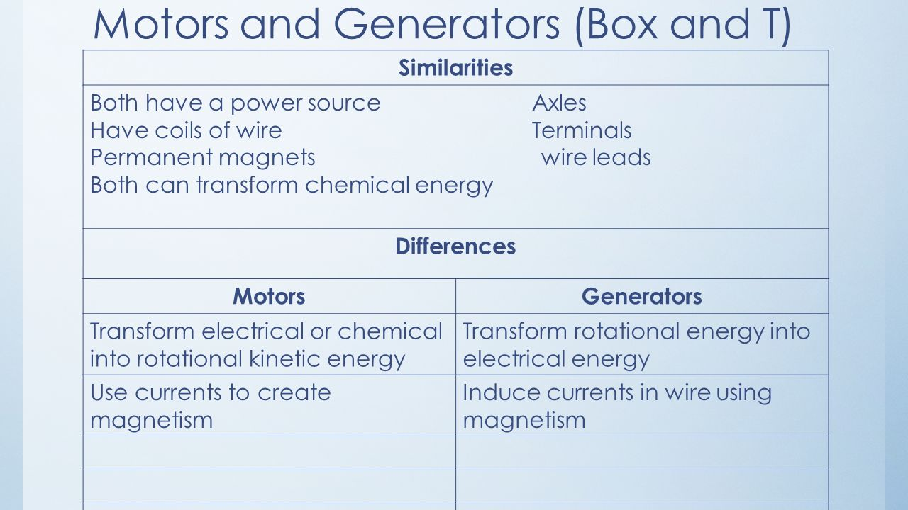 Happy friday today use a box and t chart or a venn diagram to 2 motors pooptronica