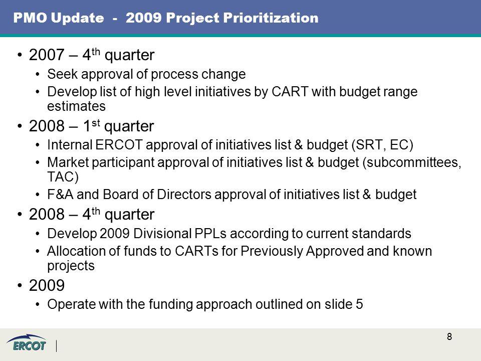 pmo budget