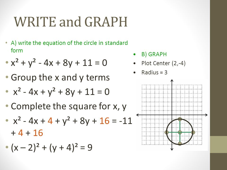 Circles equations find the missing value to complete the square 8 write and graph ccuart Image collections