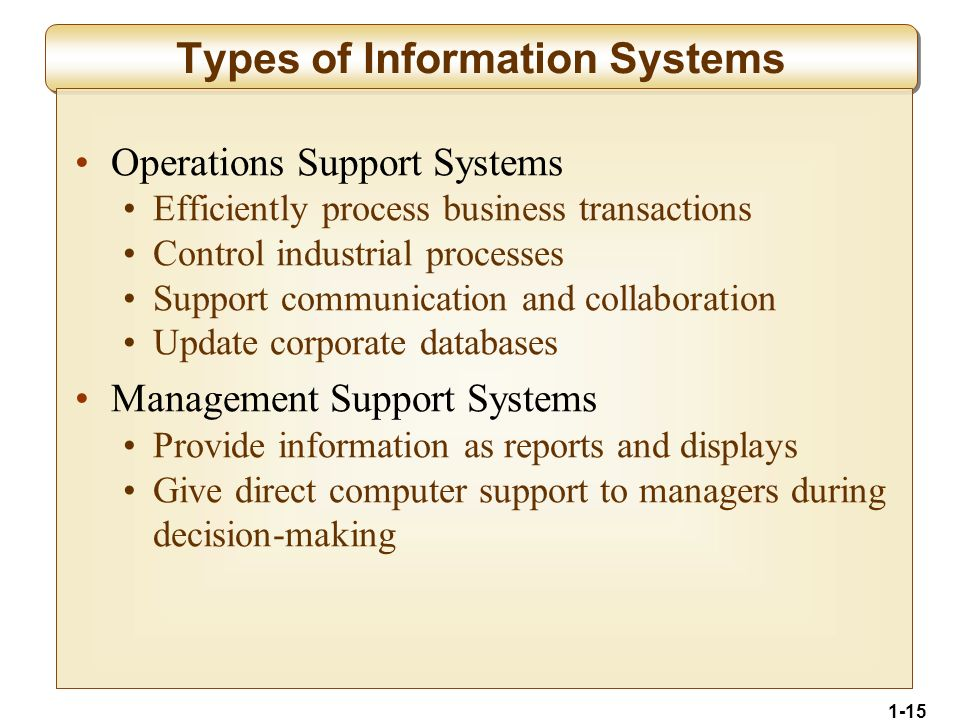 1-15 Types of Information Systems Operations Support Systems Efficiently process business transactions Control industrial processes Support communication and collaboration Update corporate databases Management Support Systems Provide information as reports and displays Give direct computer support to managers during decision-making
