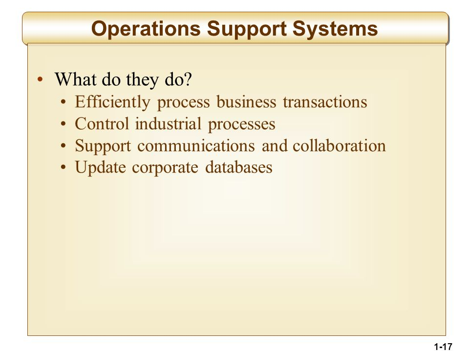 1-17 Operations Support Systems What do they do.