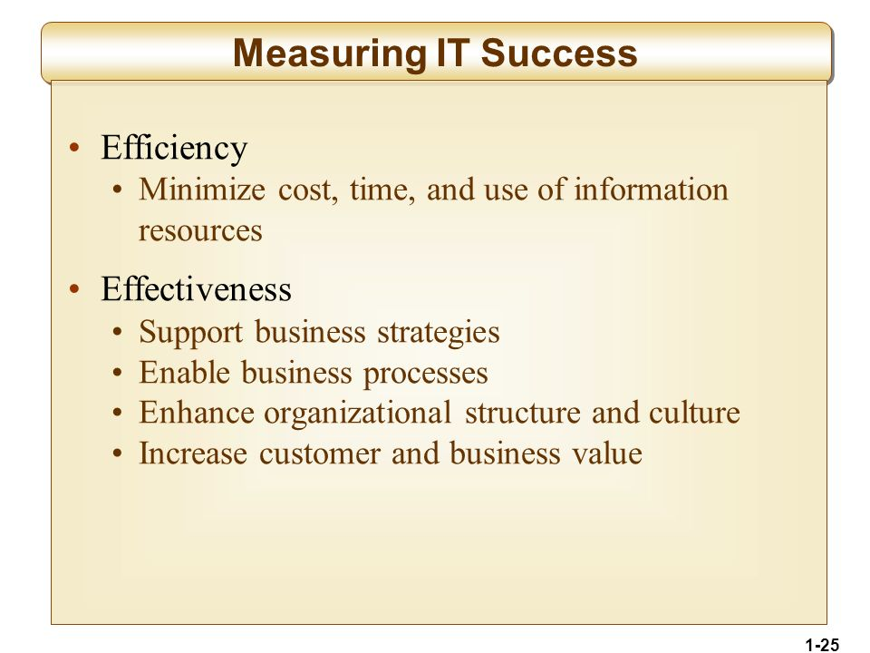 1-25 Measuring IT Success Efficiency Minimize cost, time, and use of information resources Effectiveness Support business strategies Enable business processes Enhance organizational structure and culture Increase customer and business value