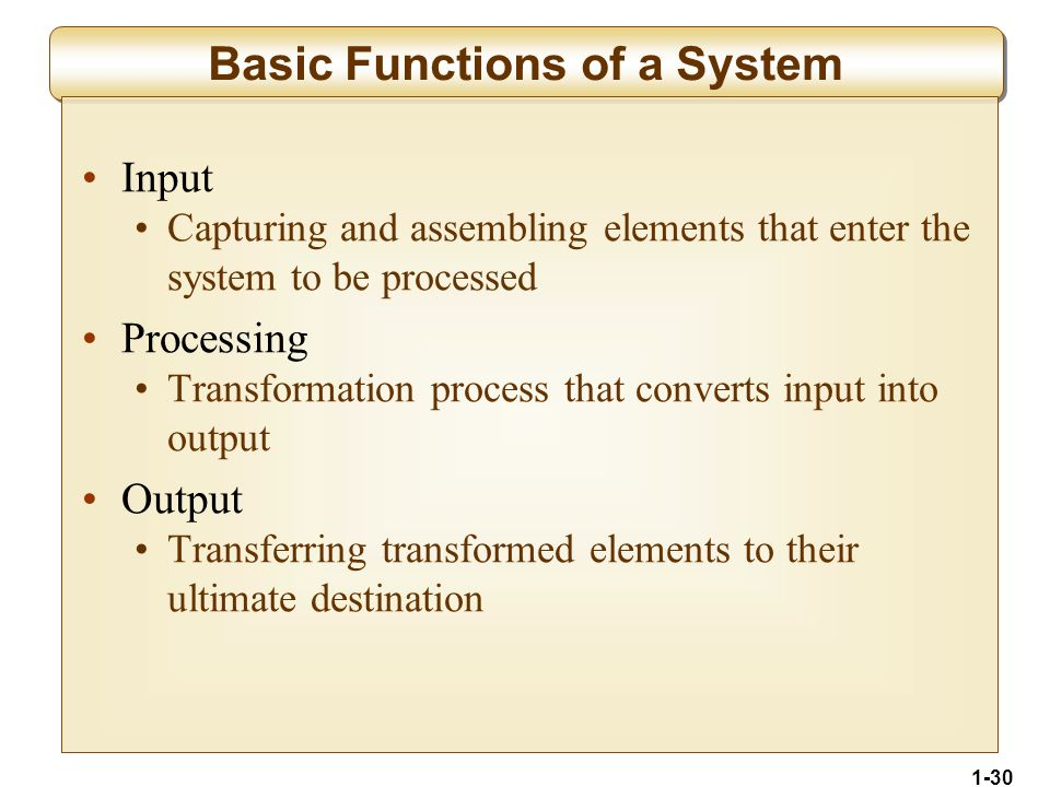 1-30 Basic Functions of a System Input Capturing and assembling elements that enter the system to be processed Processing Transformation process that converts input into output Output Transferring transformed elements to their ultimate destination