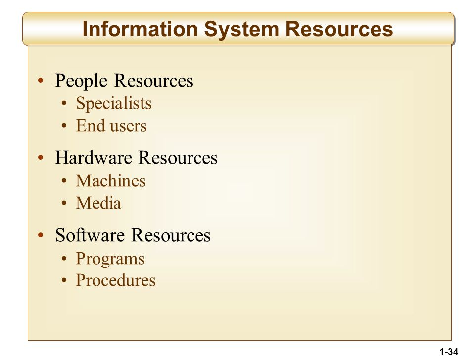 1-34 Information System Resources People Resources Specialists End users Hardware Resources Machines Media Software Resources Programs Procedures