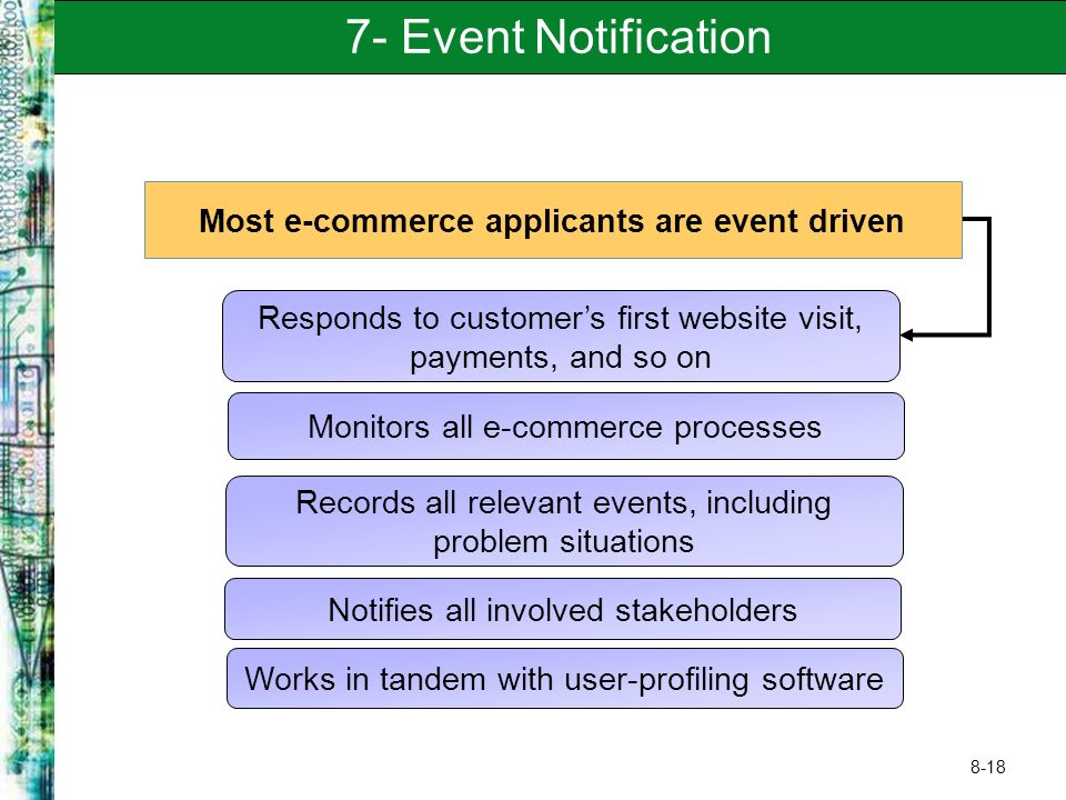 8-18 7- Event Notification Most e-commerce applicants are event driven Responds to customer's first website visit, payments, and so on Monitors all e-commerce processes Records all relevant events, including problem situations Notifies all involved stakeholders Works in tandem with user-profiling software