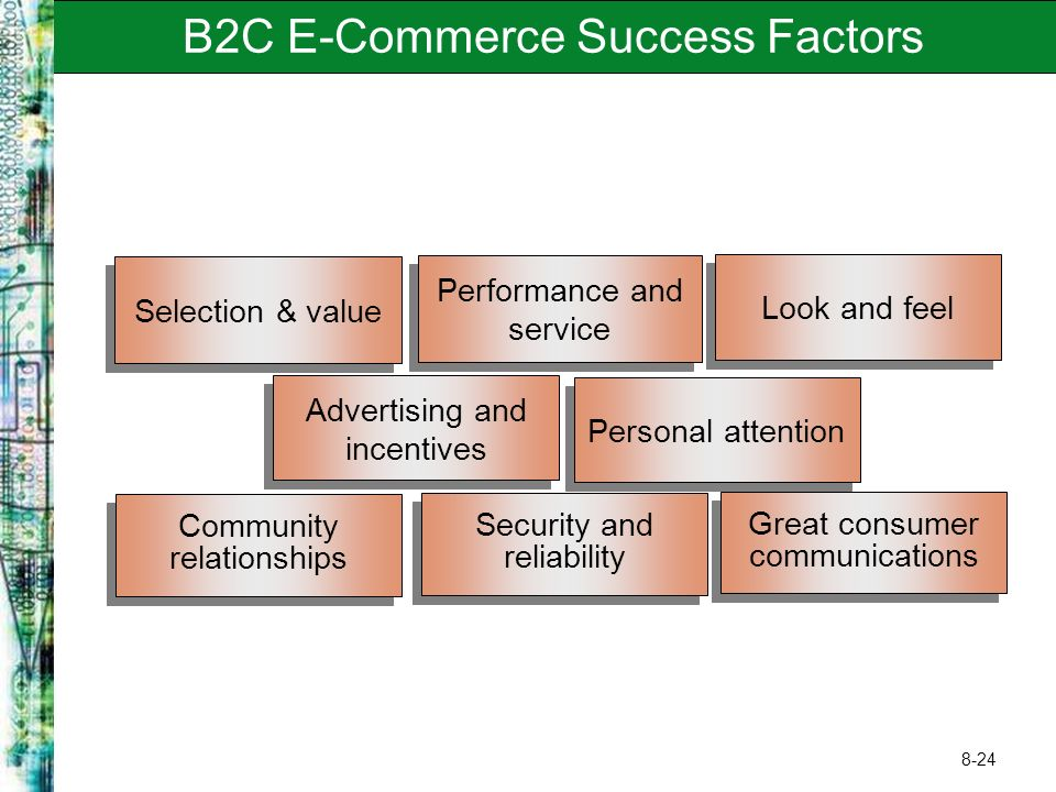 8-24 B2C E-Commerce Success Factors Community relationships Advertising and incentives Selection & value Security and reliability Performance and service Great consumer communications Personal attention Look and feel