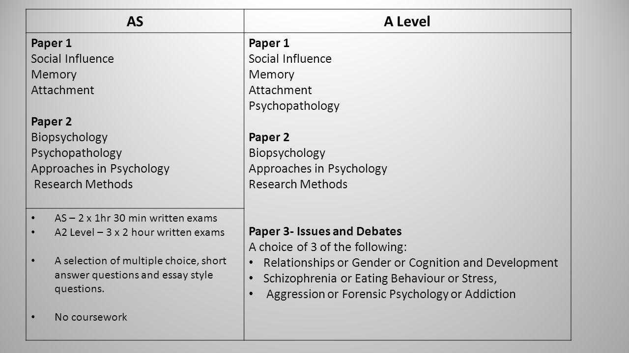 BioPsych Paper?