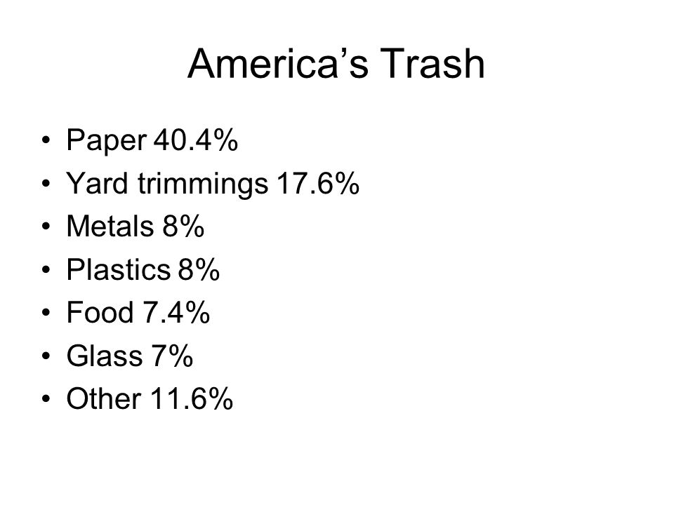 America's Trash Paper 40.4% Yard trimmings 17.6% Metals 8% Plastics 8% Food 7.4% Glass 7% Other 11.6%