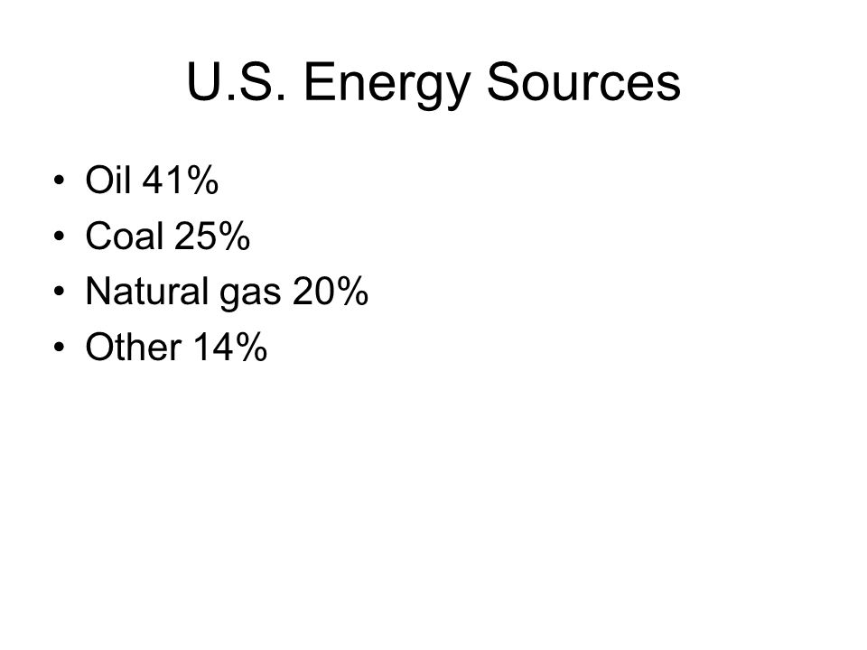 U.S. Energy Sources Oil 41% Coal 25% Natural gas 20% Other 14%