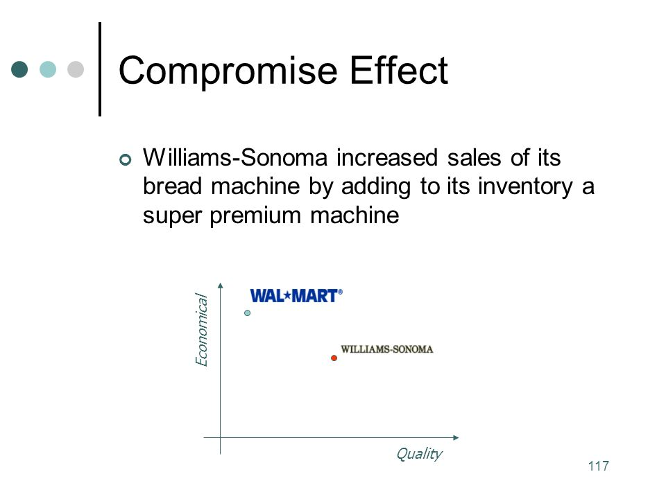 117 Compromise Effect Williams-Sonoma increased sales of its bread machine by adding to its inventory a super premium machine Quality Economical