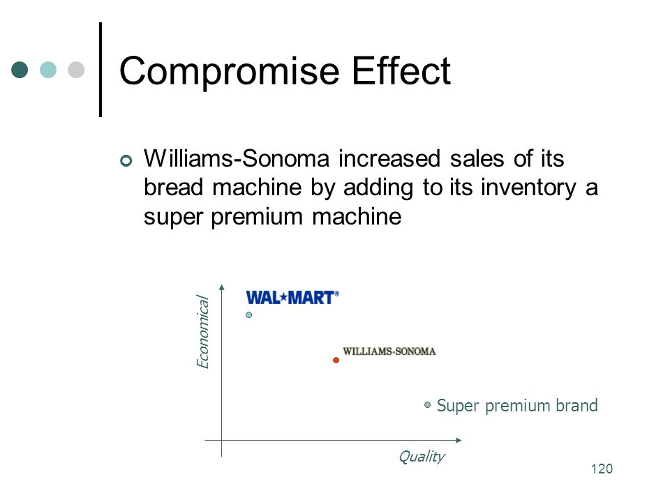 120 Compromise Effect Williams-Sonoma increased sales of its bread machine by adding to its inventory a super premium machine Quality Economical Super premium brand