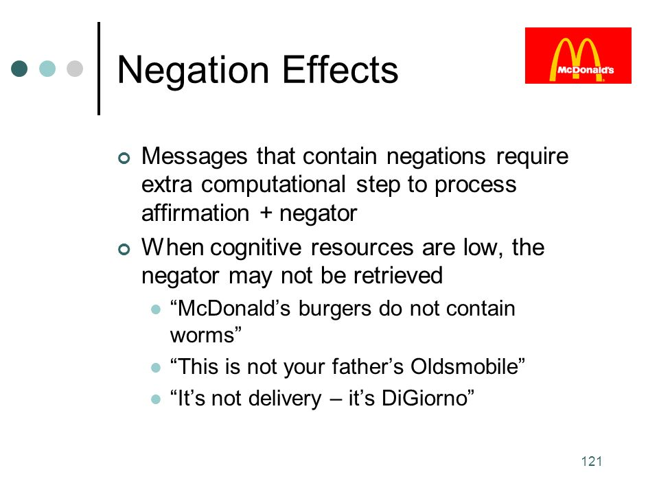 121 Negation Effects Messages that contain negations require extra computational step to process affirmation + negator When cognitive resources are low, the negator may not be retrieved McDonald's burgers do not contain worms This is not your father's Oldsmobile It's not delivery – it's DiGiorno