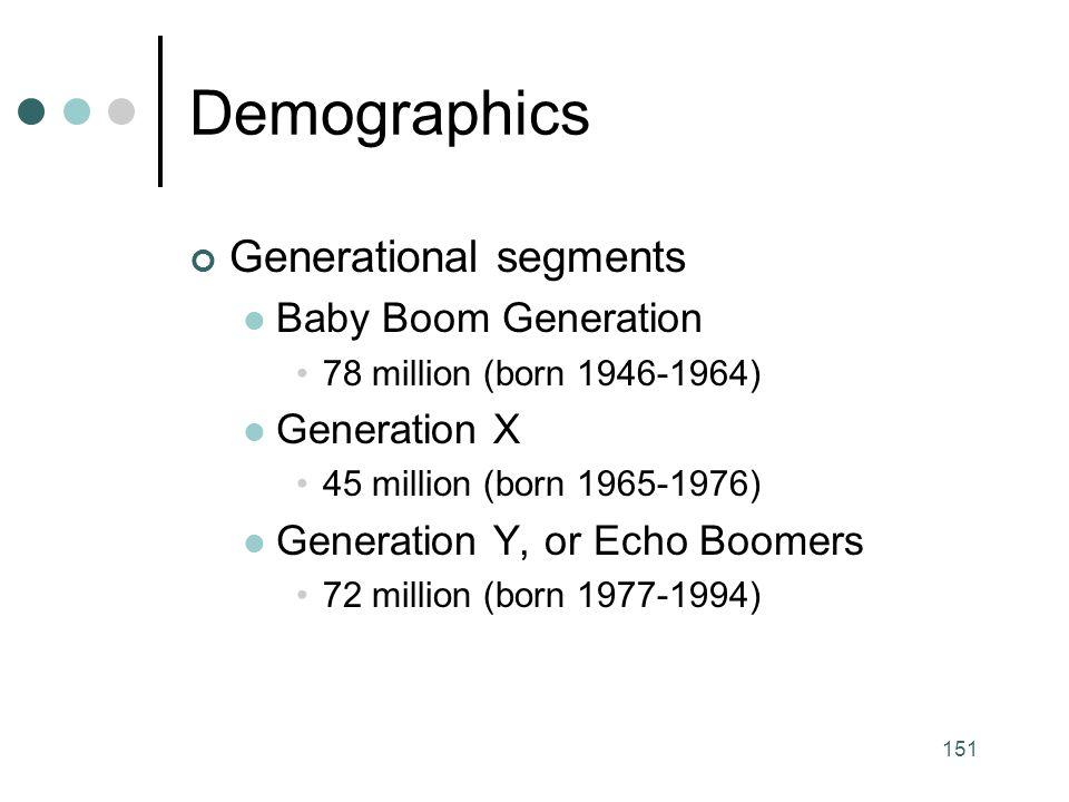 151 Demographics Generational segments Baby Boom Generation 78 million (born 1946-1964) Generation X 45 million (born 1965-1976) Generation Y, or Echo Boomers 72 million (born 1977-1994)