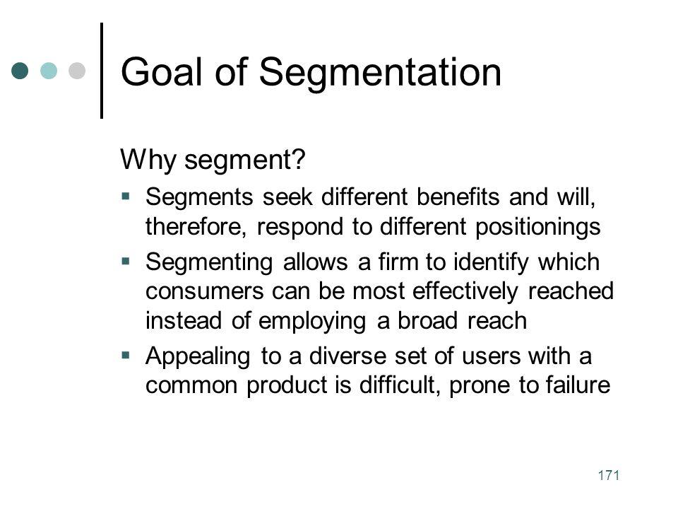 171 Goal of Segmentation Why segment.