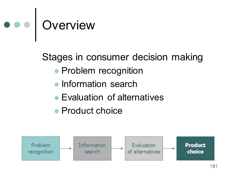 191 Overview Stages in consumer decision making Problem recognition Information search Evaluation of alternatives Product choice Problem recognition Information search Evaluation of alternatives Product choice