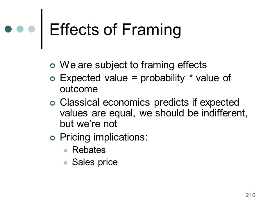 210 Effects of Framing We are subject to framing effects Expected value = probability * value of outcome Classical economics predicts if expected values are equal, we should be indifferent, but we're not Pricing implications: Rebates Sales price