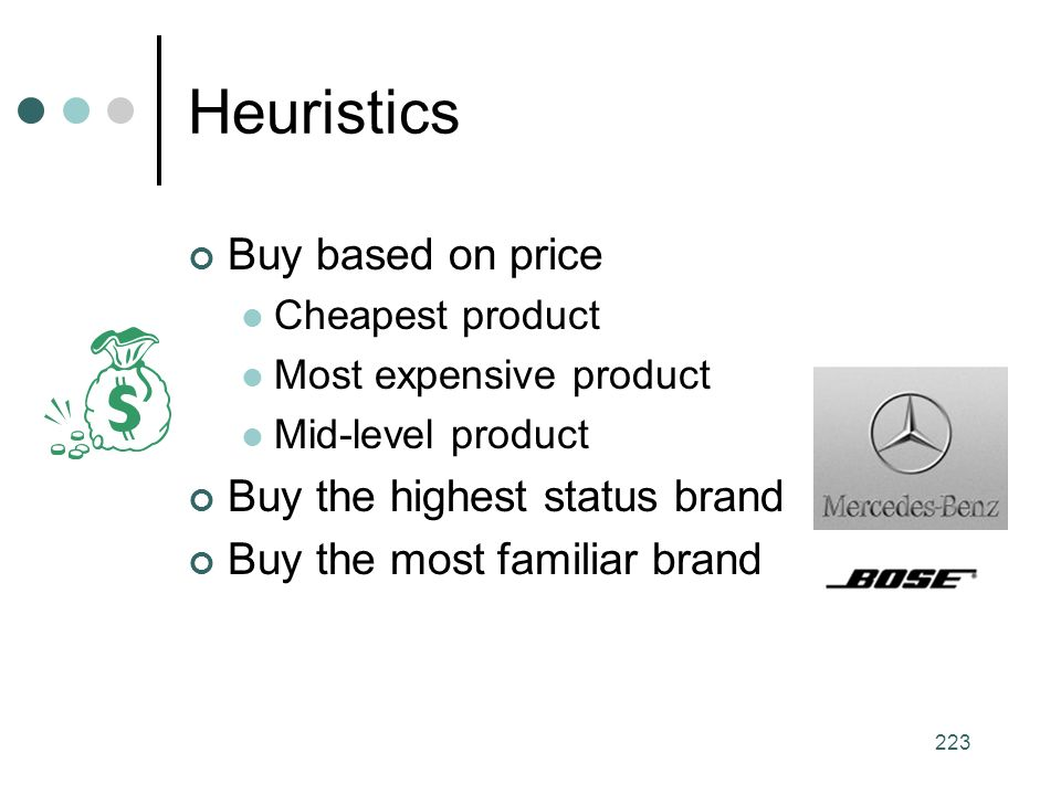 223 Heuristics Buy based on price Cheapest product Most expensive product Mid-level product Buy the highest status brand Buy the most familiar brand