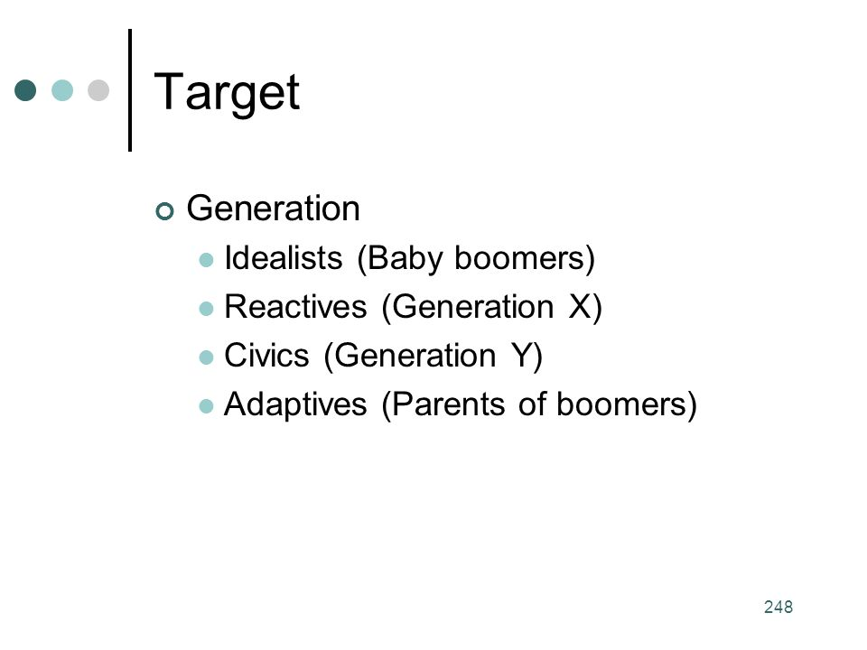 248 Target Generation Idealists (Baby boomers) Reactives (Generation X) Civics (Generation Y) Adaptives (Parents of boomers)