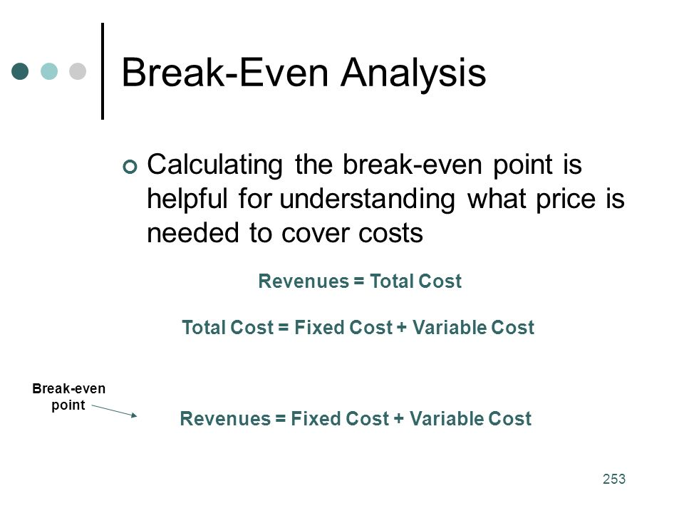 253 Break-Even Analysis Calculating the break-even point is helpful for understanding what price is needed to cover costs Total Cost = Fixed Cost + Variable Cost Revenues = Total Cost Revenues = Fixed Cost + Variable Cost Break-even point