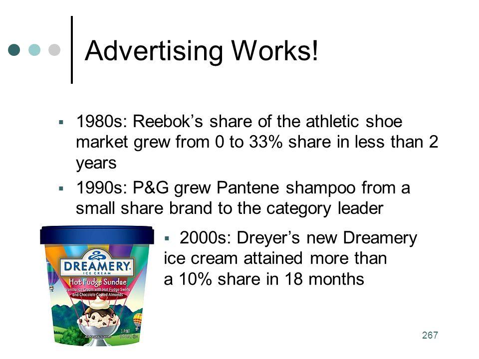 267 Advertising Works.