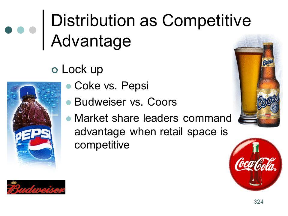 324 Distribution as Competitive Advantage Lock up Coke vs.