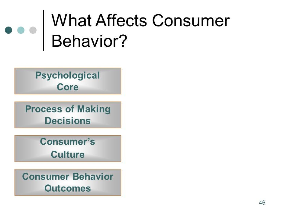 46 Consumer's Culture Consumer Behavior Outcomes Process of Making Decisions Psychological Core What Affects Consumer Behavior