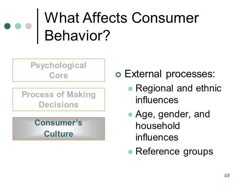 49 Consumer's Culture Process of Making Decisions Psychological Core External processes: Regional and ethnic influences Age, gender, and household influences Reference groups What Affects Consumer Behavior
