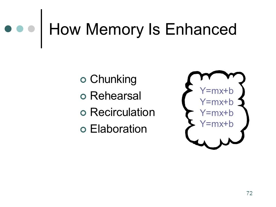 72 Chunking Rehearsal Recirculation Elaboration Y=mx+b How Memory Is Enhanced