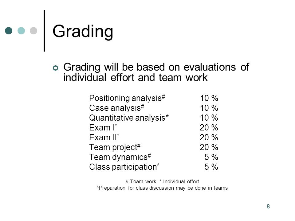 8 Grading Grading will be based on evaluations of individual effort and team work Positioning analysis # 10 % Case analysis # 10 % Quantitative analysis*10 % Exam I * 20 % Exam II * 20 % Team project # 20 % Team dynamics # 5 % Class participation ^ 5 % # Team work * Individual effort ^Preparation for class discussion may be done in teams