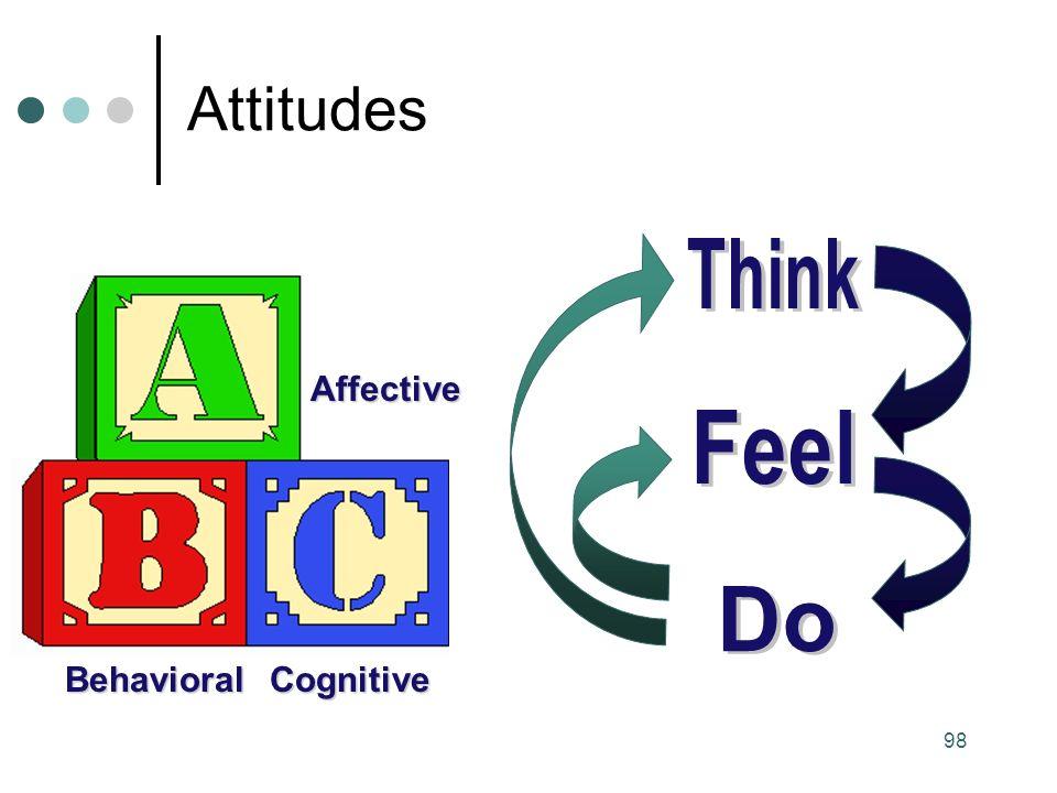 98 Attitudes Affective Cognitive Behavioral