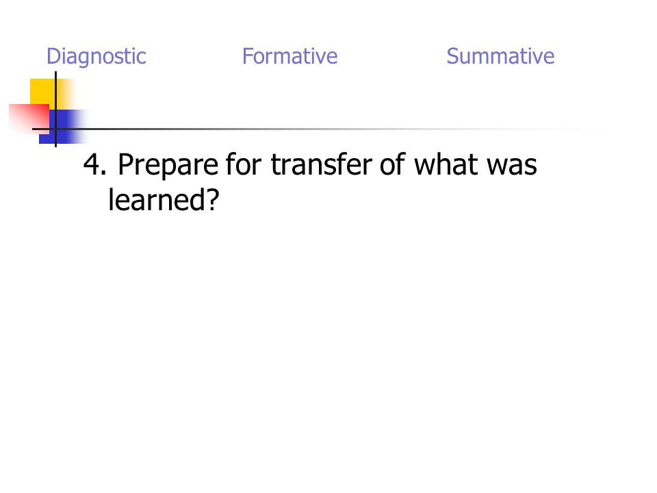 4. Prepare for transfer of what was learned? Diagnostic Formative Summative
