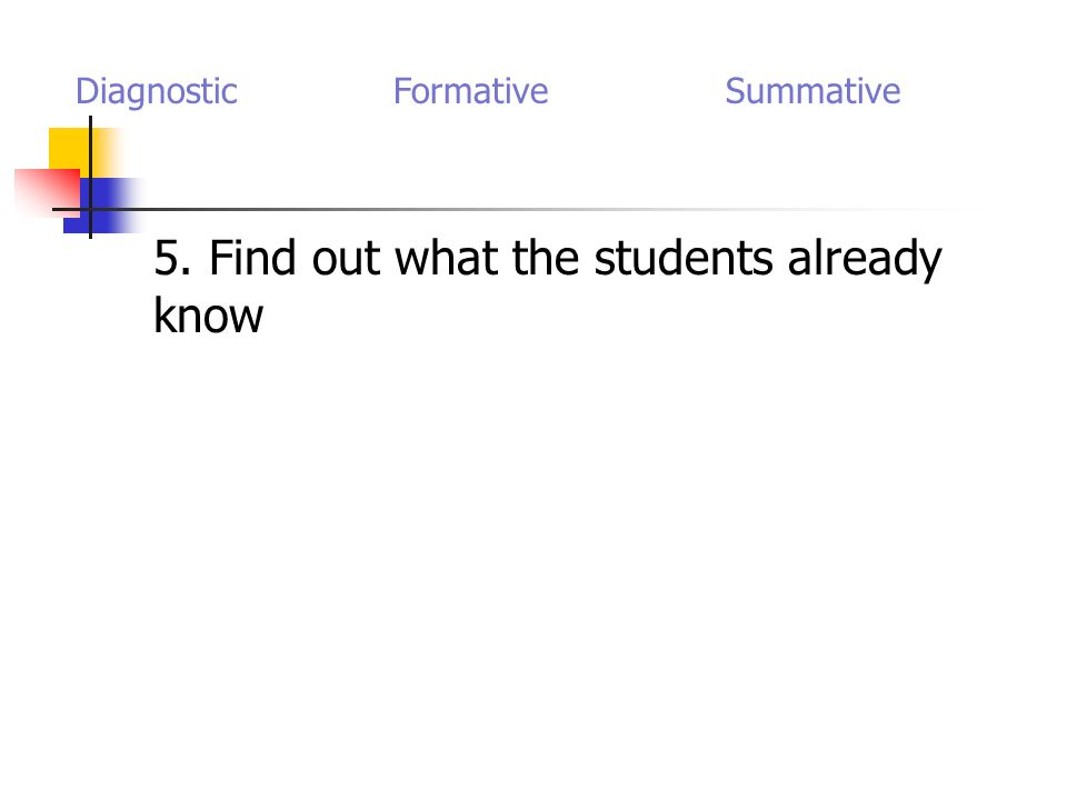 5. Find out what the students already know Diagnostic Formative Summative