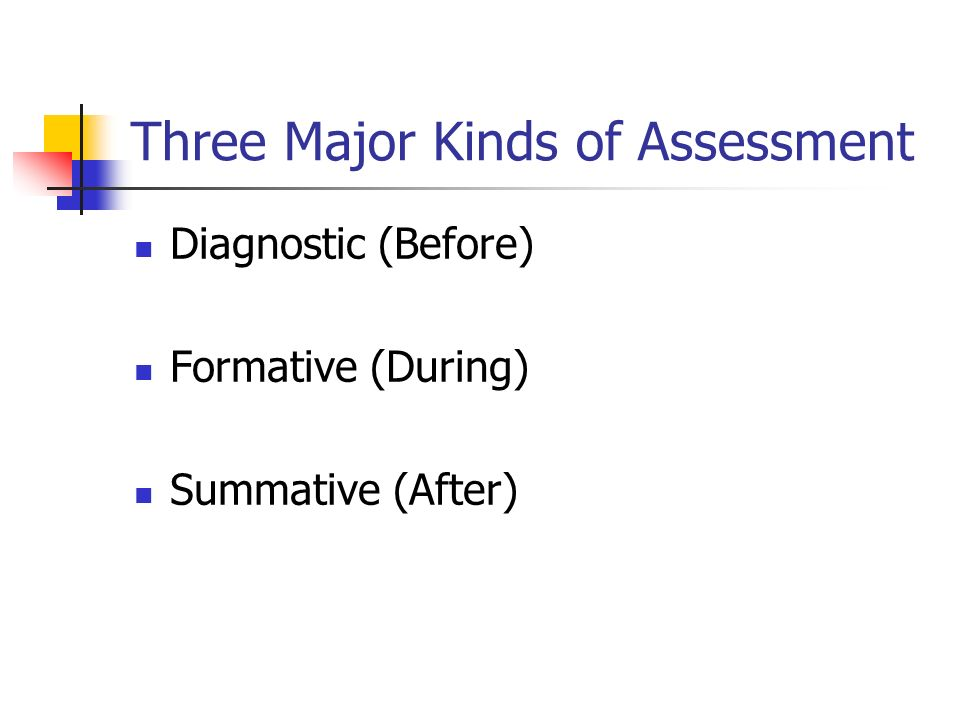 Three Major Kinds of Assessment Diagnostic (Before) Formative (During) Summative (After)