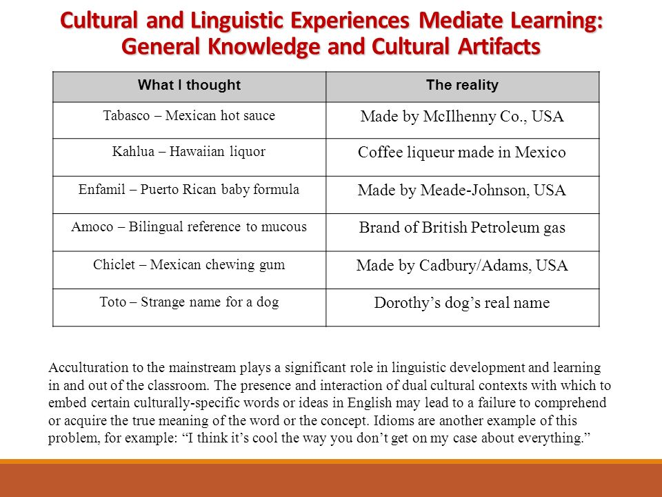 Acculturation to the mainstream plays a significant role in linguistic development and learning in and out of the classroom.
