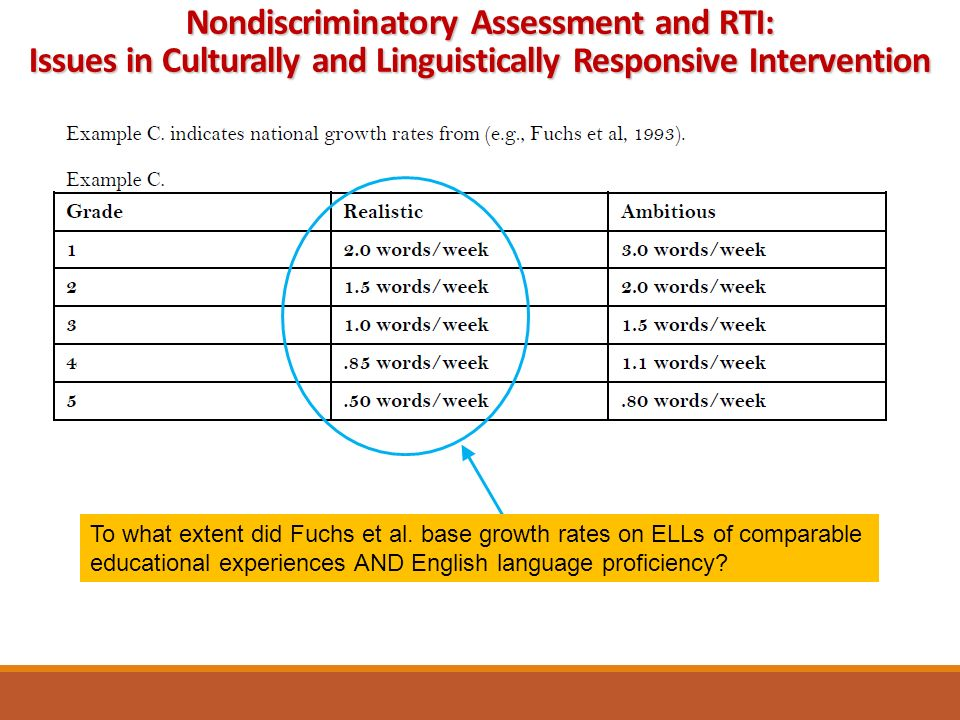 Nondiscriminatory Assessment and RTI: Issues in Culturally and Linguistically Responsive Intervention To what extent did Fuchs et al.
