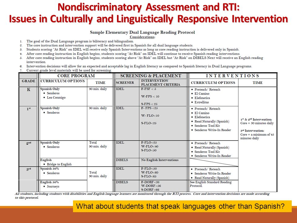 Nondiscriminatory Assessment and RTI: Issues in Culturally and Linguistically Responsive Intervention What about students that speak languages other than Spanish