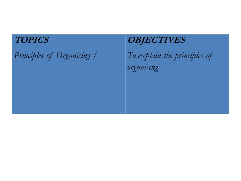 TOPICS Principles of Organising / OBJECTIVES To explain the principles of organising.