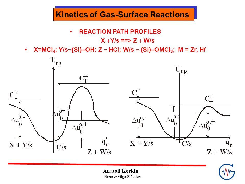slide_7 anatoli korkin nano & giga solutions outline retrospection and  at n-0.co