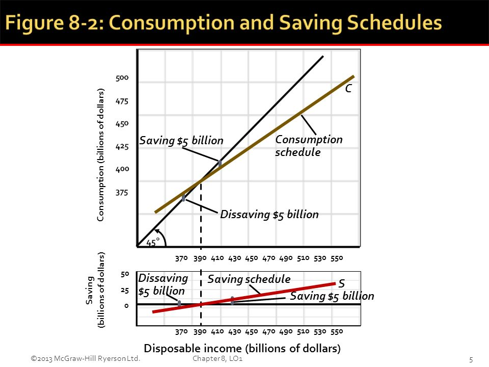 a study on consumption savings and This paper estimates the energy efficiency, economic and environmental efficiency, economic and environmental benefits of consumption, energy savings.