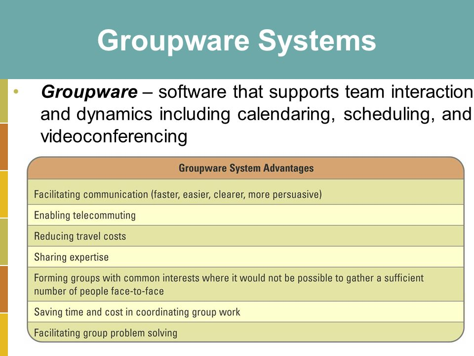 15-24 Groupware Systems Groupware – software that supports team interaction and dynamics including calendaring, scheduling, and videoconferencing