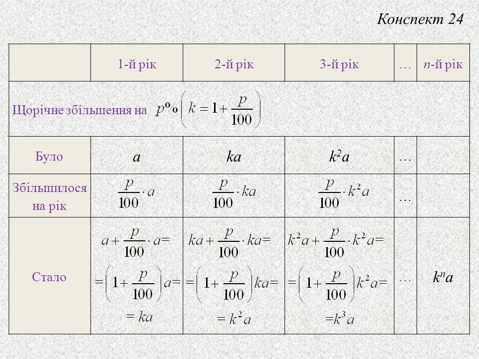 1-й рiк2-й рiк3-й рiк…n-й рiк Щорiчне збiльшення на Було akak2ak2a … Збiльшилося на рік … Стало… knakna Конспект 24