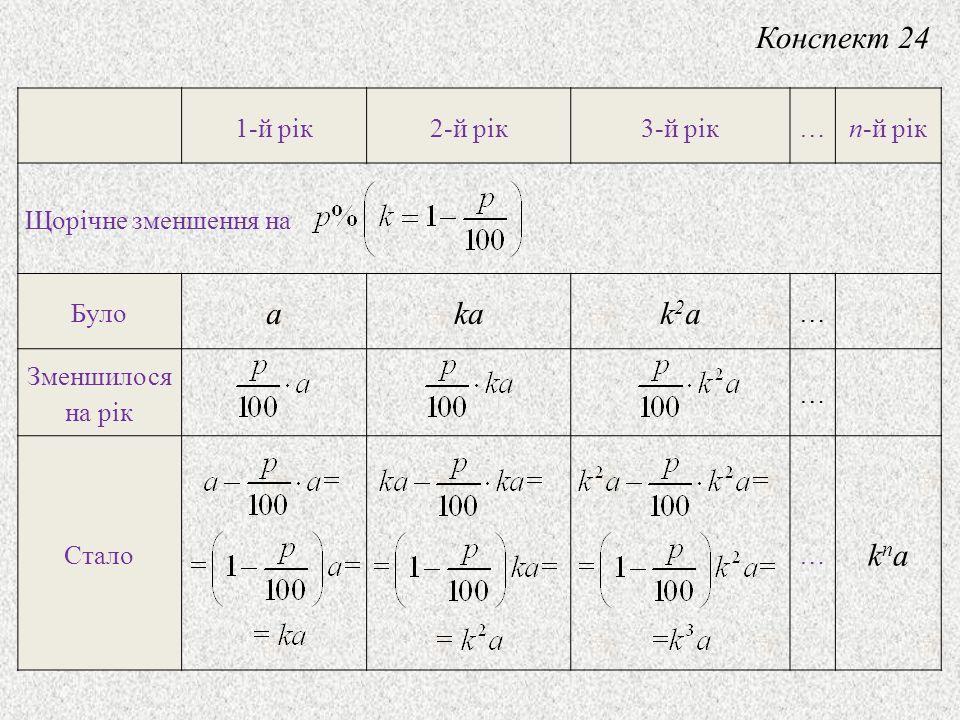 1-й рiк2-й рiк3-й рiк…n-й рiк Щорiчне зменшення на Було akak2ak2a … Зменшилося на рiк … Стало… knakna Конспект 24