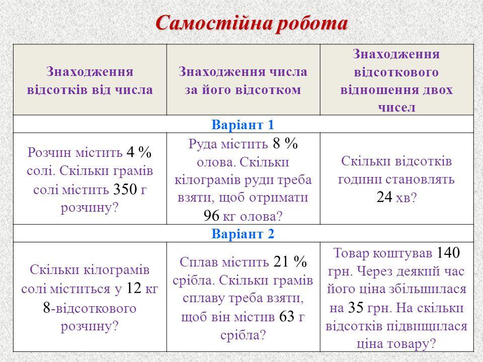 Знаходження вiдсоткiв вiд числа Знаходження числа за його вiдсотком Знаходження вiдсоткового вiдношення двох чисел Варiант 1 Розчин мiстить 4 % солi.