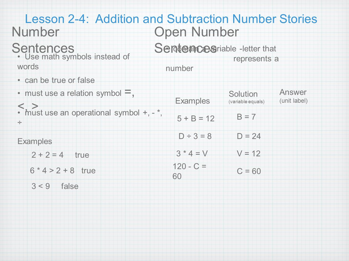 Unit 2 estimation and computation use the following number 5 to 17 lesson buycottarizona
