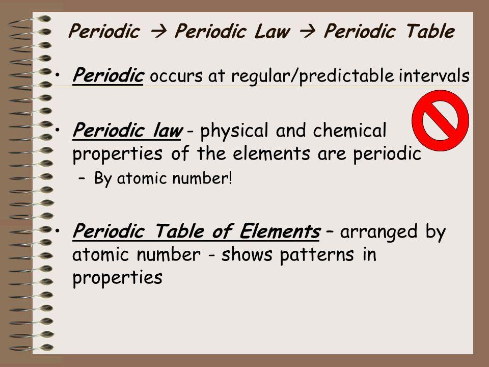 The periodic table of elements periodic periodic law periodic periodic law periodic table periodic occurs at regularpredictable intervals periodic law urtaz Choice Image