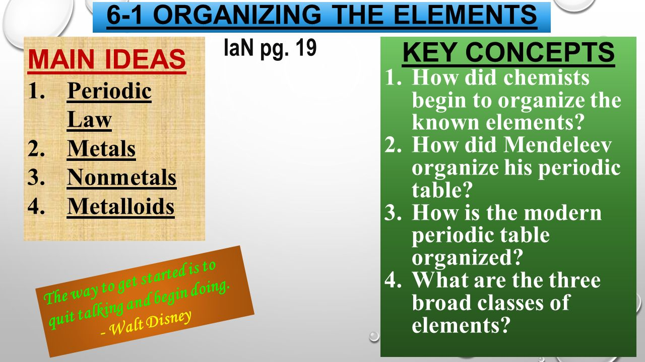 6 1 organizing the elements key concepts 1 did chemists begin 6 1 organizing the elements key concepts 1 did chemists begin to organize gamestrikefo Image collections