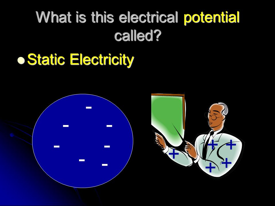 + - + + + + The world is filled with electrical charges: + + + + + - - - - - - - - -