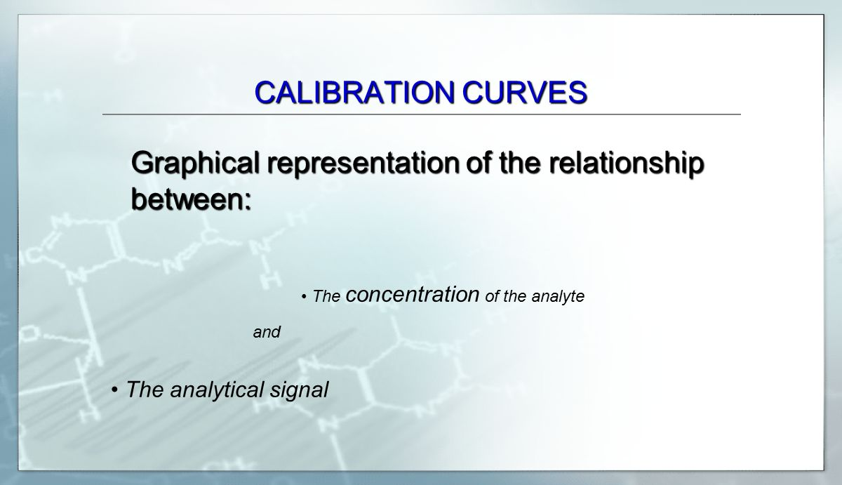 CALIBRATION CURVES Graphical representation of the relationship between: The analytical signal The concentration of the analyte and
