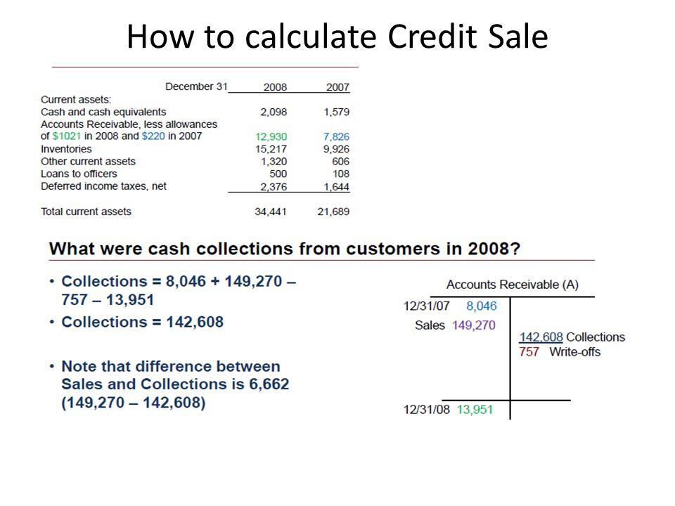 calculate credit