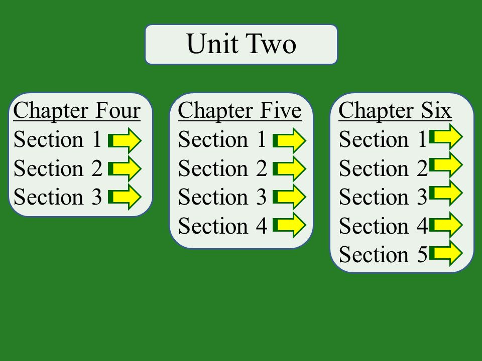 Chapter Four Section 1 Section 2 Section 3 Unit Two Chapter Five Section 1 Section 2 Section 3 Section 4 Chapter Six Section 1 Section 2 Section 3 Section 4 Section 5